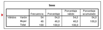 datos_sanitarios_SPSS/variable_sexo
