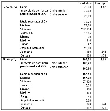 _comparacion_medias_SPSS/analizar_variables_descriptivos