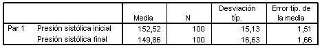 comparacion_medias_SPSS/estadisticos_muestras_relacionadas