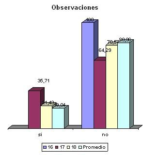 cuidados_enfermeria_embarazadas/borramiento_dilatacion_activa