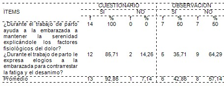 cuidados_enfermeria_embarazadas/borramiento_dilatacion_transicion
