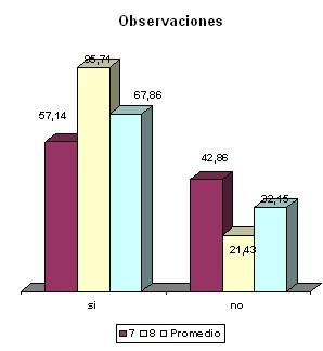 cuidados_enfermeria_embarazadas/empatia_parto_enfermeras