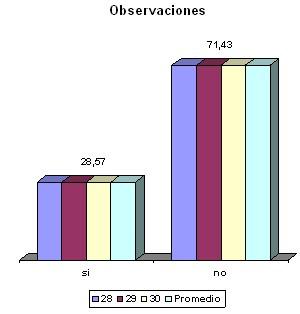 cuidados_enfermeria_embarazadas/revision_cordon_umbilical