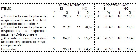 cuidados_enfermeria_embarazadas/revision_placenta_parto