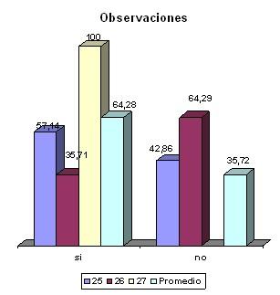 cuidados_enfermeria_embarazadas/situacion_fisica_puerperal