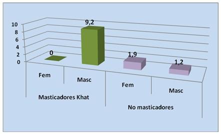 enfermedades_bucales_khat/alteraciones_articulacion_temporomandibular
