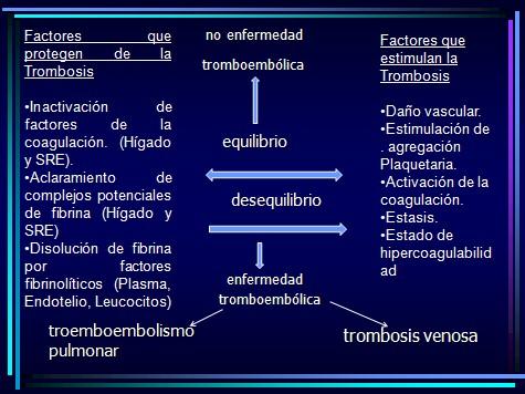 TEP_tromboembolismo_pulmonar/patogenia_fisiopatologia_embolia_pulmonar