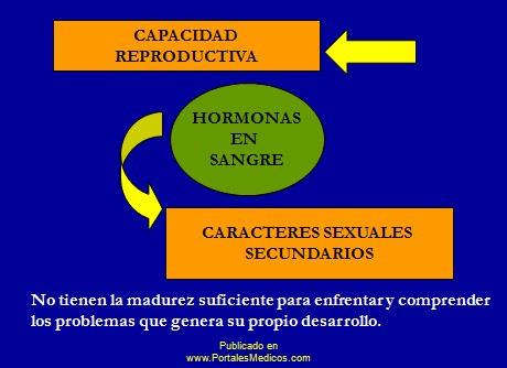 adolescencia_suicidio/capacidad_reproductiva_sexo