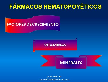 farmacos_antianemicos/farmacos_hematopoyeticos