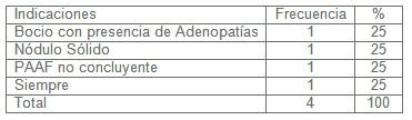 diagnostico_nodulos_tiroideos/solicitar_corte_congelado