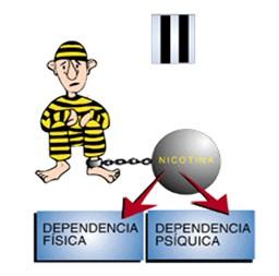 tabaquismo_enemigo_mortal/dependencia_nicotina_abstinencia