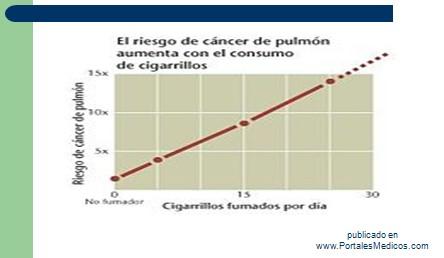 tabaquismo_enemigo_mortal/efectos_salud