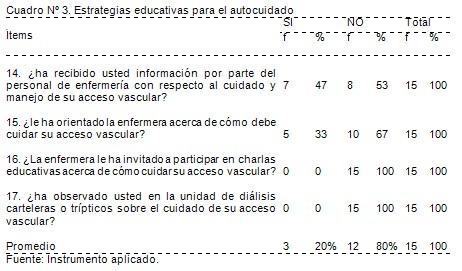 autocuidado_accesos_vasculares/estrategias_educativas