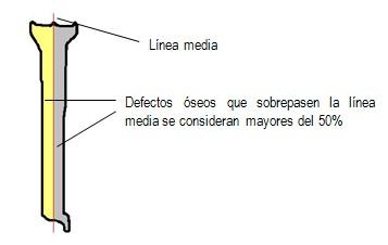 evaluacion_anatomofuncional_tibia/mensuracion_defecto_oseo