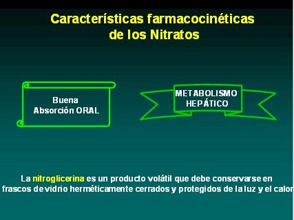 farmacologia_terapeutica_antianginosa/caracteristicas_farmacocineticas_nitratos