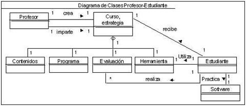 control_gasto_medicamentos/gestion_modelo_dominio