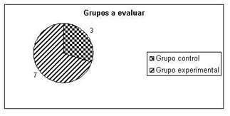 control_gasto_medicamentos/software_control_experimental