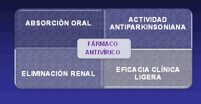 enfermedad_de_Parkinson/amantadina