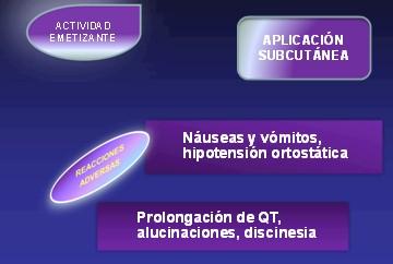 enfermedad_de_Parkinson/apomorfina