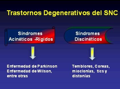 enfermedad_de_Parkinson/trastornos_degenerativos_SNC