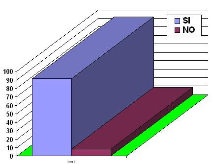 enfermeria_planificacion_familiar/indicador_fomento