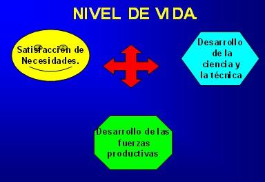 estilo_de_vida/nivel_de_vida