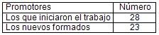prevencion_profilaxis_SIDA/formacion_ITS_ETS