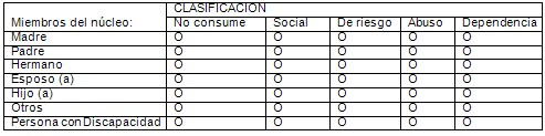 rehabilitacion_cardiovascular_pediatrica/consumo_alcohol