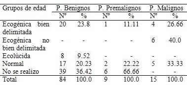 imagenologia_patologia_mamaria/ecografia_ultrasonografia_diagnostico