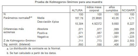 SPSS_tests_no_parametricos/prueba_Kolmogorov-Smirnov
