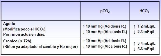 equilibrio_acido_base/desequilibrio_mixto