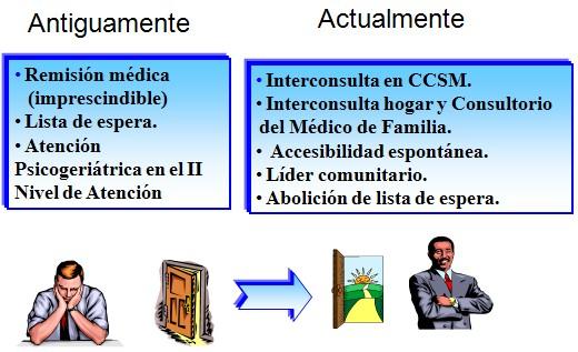 adulto_mayor_comunidad/actividades_asistenciales
