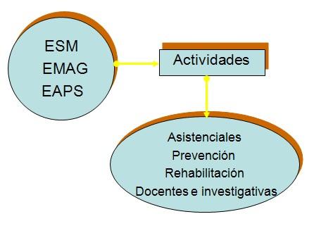 adulto_mayor_comunidad/programa_atencion_salud_mental