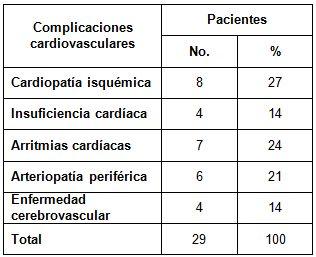 ECG_HTA_electrocardiograma/complicaciones_cardiovasculares
