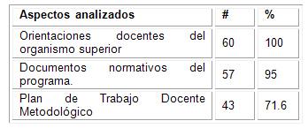 caracterizacion_morfofisiologia_humana/otros_aspectos_reuniones