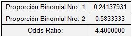 dimero_D_riesgo_cardiovascular/prueba_odds_ratio