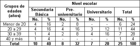 nutricion_madres_lactantes/madres_edades_escolar