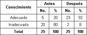 nutricion_madres_lactantes/preparacion_manipulacion_alimentos