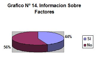 prevencion_anorexia_bulimia/informacion_factores