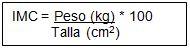 salud_paciente_geriatrico/indice_masa_corporal