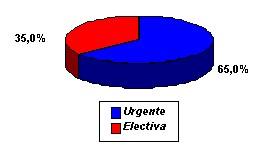 ulcera_peptica_gastroduodenal/operacion_urgente_electiva