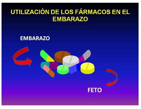 efecto_farmacos_embarazo/farmacos_en_embarazo