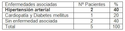 ileostomia_transcecal_volvulo/comorbilidad_enfermedades_asociadas