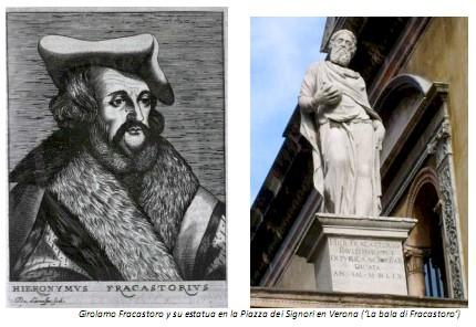 Universidad_Padua_Medicina/fracastoro_imagen_estatua