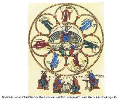 Universidad_Padua_Medicina/hortus_deliciarum_enciclopedia
