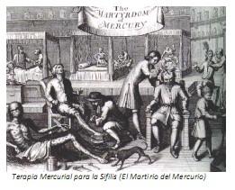 Universidad_Padua_Medicina/martirio_del_mercurio