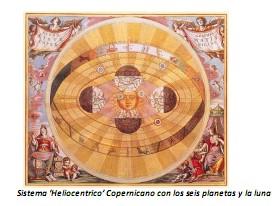 Universidad_Padua_Medicina/sistema_heliocentrico_copernicano