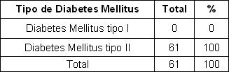 pie_diabetico_anciano/segun_tipo_diabetes