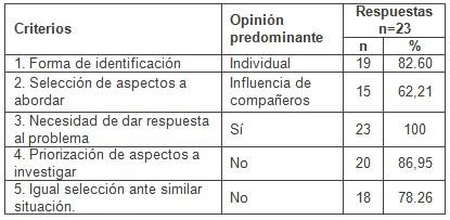 problema_cientifico_tesis/maestria_opinion_opniones