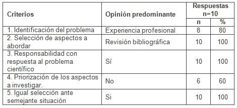 problema_cientifico_tesis/maestrias_opinion_opniones